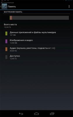 Память Google Nexus 7
