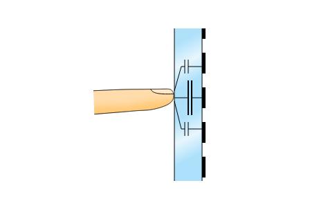 Проекционно-ёмкостной сенсорный дисплей