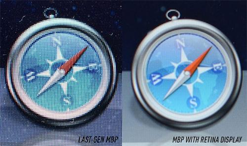Last Generation MacBook Pro vs MacBook Pro with Retina display
